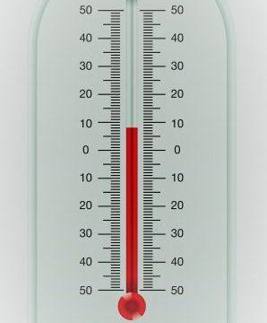 Definição prática de calibração de instrumentos de medida